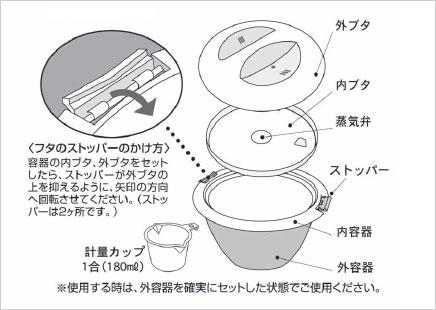 楽楽レンジ 炊きじょうず2合炊き 商品詳細